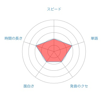 f:id:tyoshiki:20160726222935j:plain