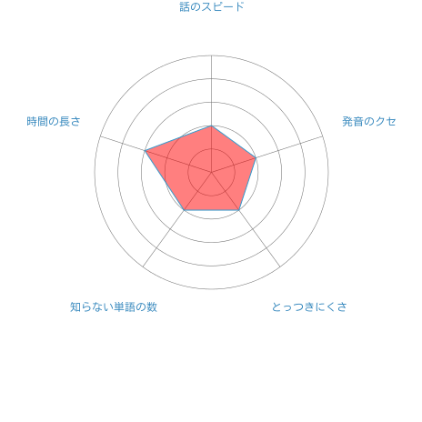 f:id:tyoshiki:20160728172911p:plain