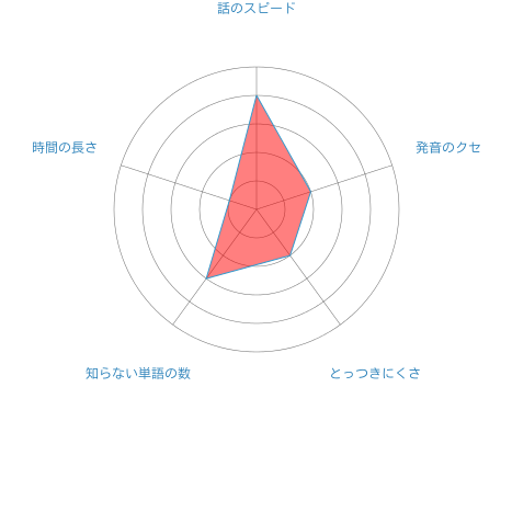 f:id:tyoshiki:20160729153459p:plain