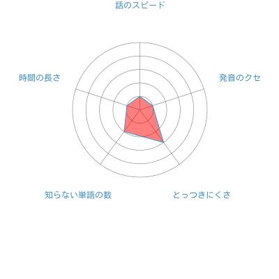 f:id:tyoshiki:20160801233618p:plain
