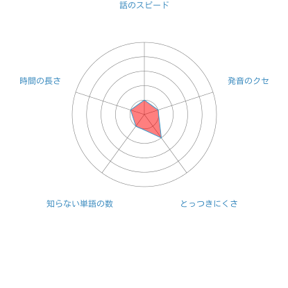 f:id:tyoshiki:20160807144950p:plain