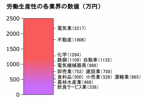 f:id:tyoshiki:20171008034951j:plain