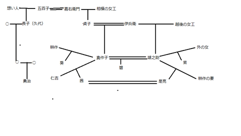 f:id:tyoshiki:20180121211037p:plain