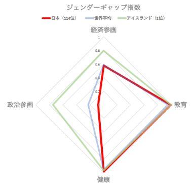 f:id:tyoshiki:20180506095051j:plain