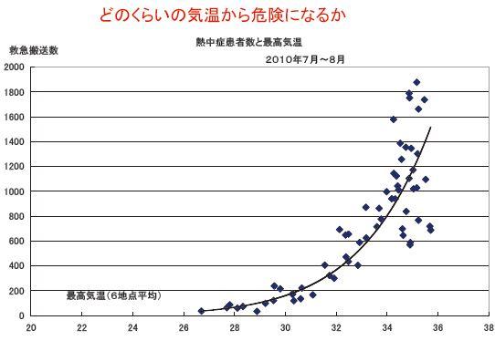 f:id:tyoshiki:20180721101326j:plain