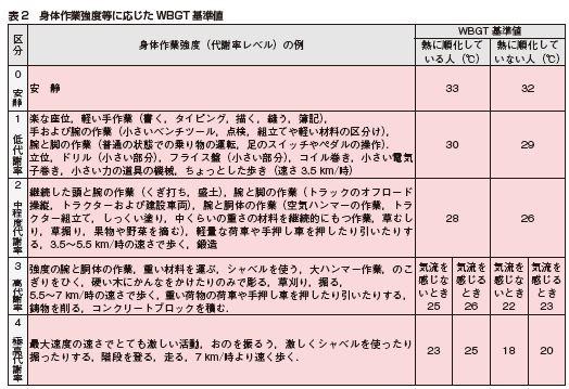 f:id:tyoshiki:20180721103446j:plain