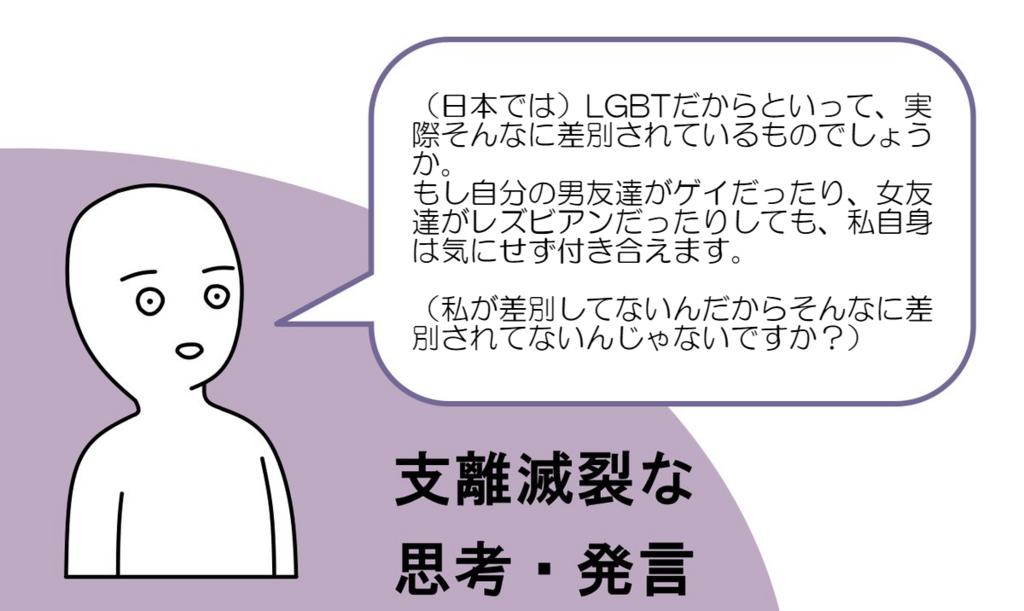 f:id:tyoshiki:20180728203453p:plain
