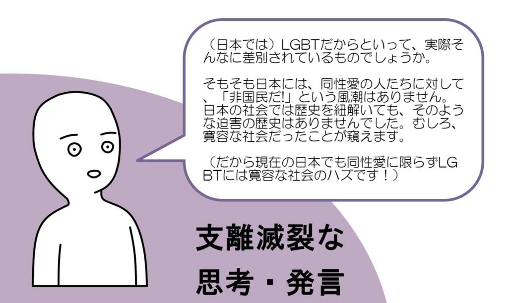 f:id:tyoshiki:20180728203511p:plain