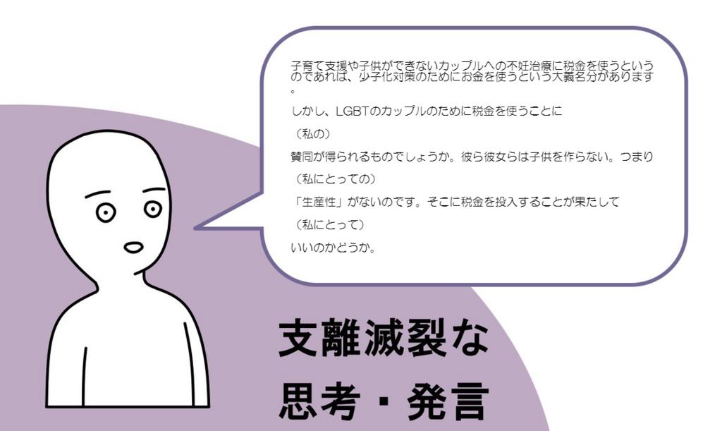 f:id:tyoshiki:20180728203608p:plain