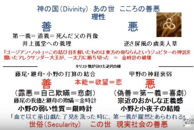 f:id:tyoshiki:20181205215642j:plain