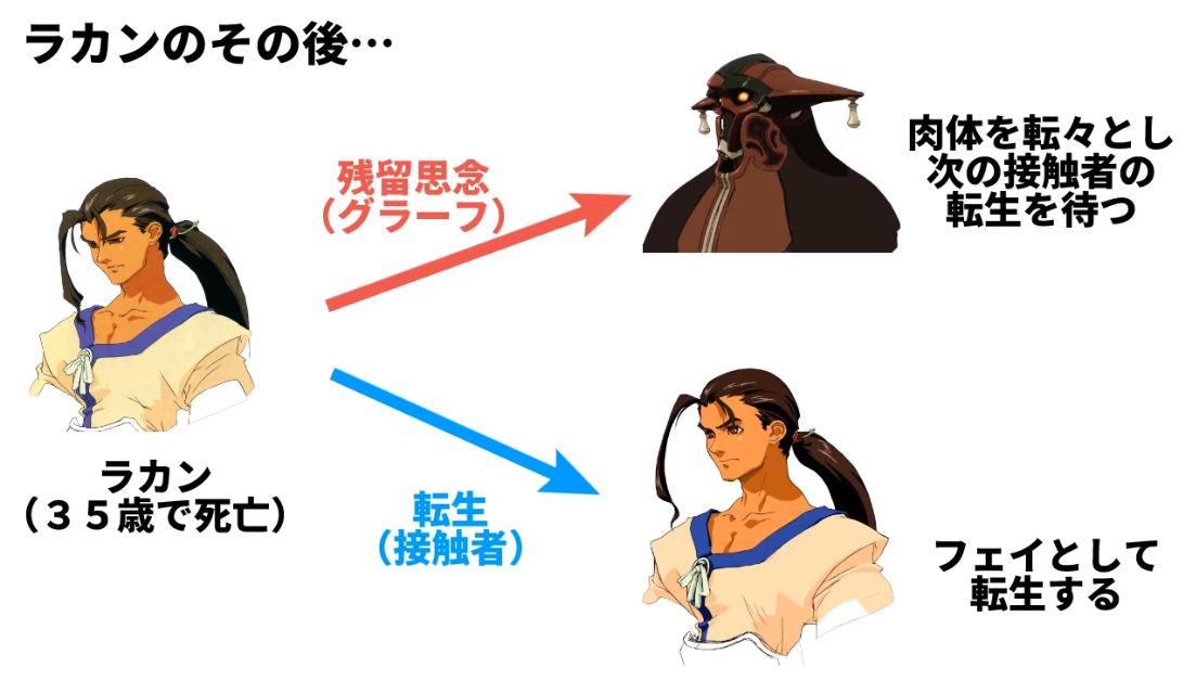 f:id:tyoshiki:20190402172755j:plain