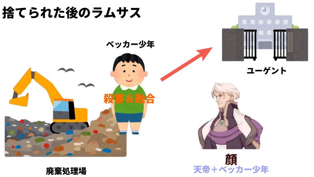 f:id:tyoshiki:20190402175344j:plain