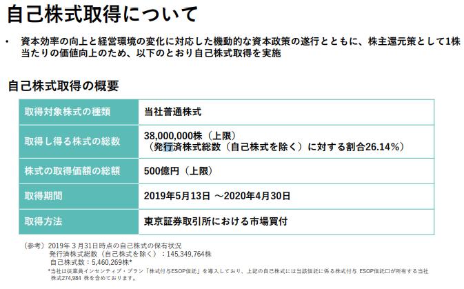 f:id:tyoshiki:20190510160750p:plain