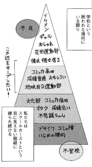 f:id:tyoshiki:20190511230017j:plain