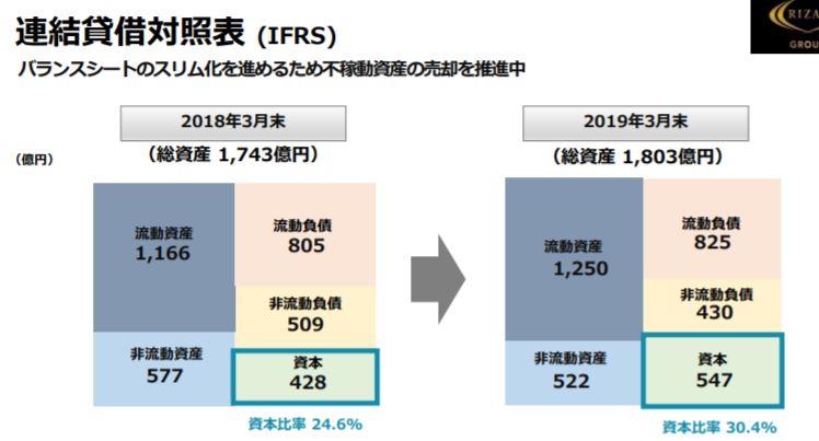 f:id:tyoshiki:20190519121533j:plain