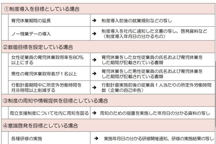 f:id:tyoshiki:20190603002630j:plain