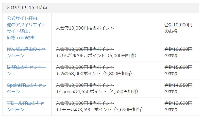 f:id:tyoshiki:20190616152125p:plain