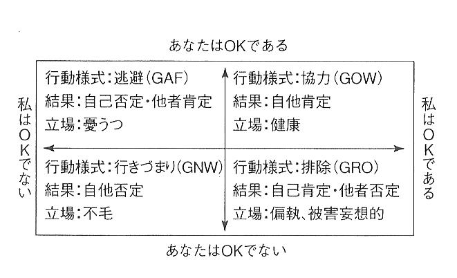 f:id:tyoshiki:20190622203416p:plain