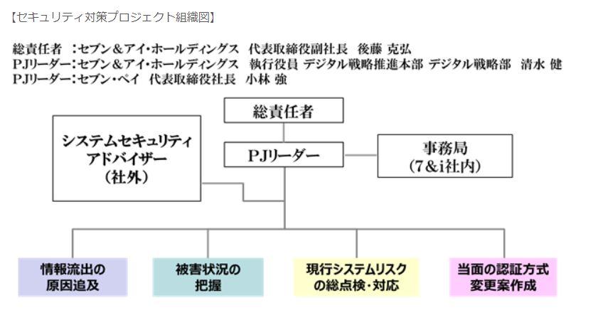 f:id:tyoshiki:20190706154348j:plain