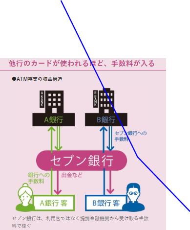 f:id:tyoshiki:20190718005540p:plain