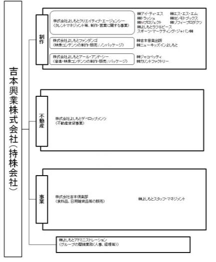 f:id:tyoshiki:20190721073419p:plain