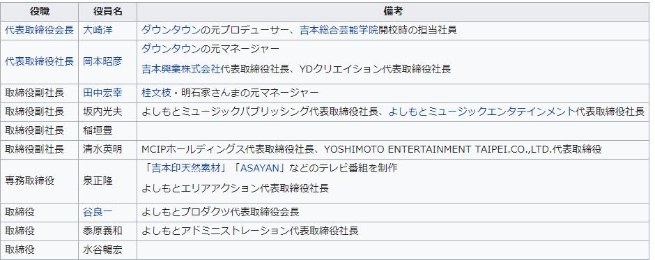 f:id:tyoshiki:20190721074310p:plain