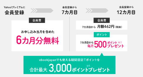 f:id:tyoshiki:20190803085839p:plain