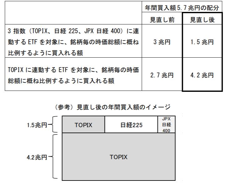 f:id:tyoshiki:20190806044704p:plain