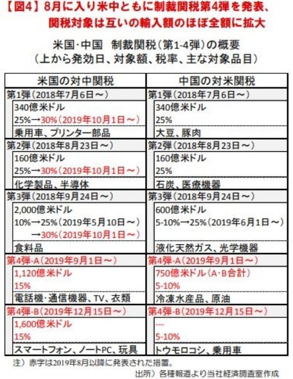 f:id:tyoshiki:20190901210453p:plain