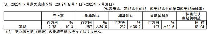 f:id:tyoshiki:20190912172806p:plain