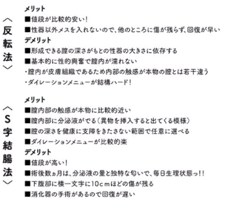 f:id:tyoshiki:20190915132301p:plain