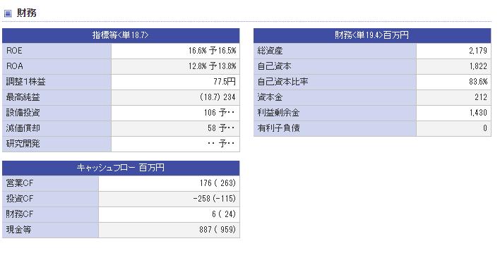 f:id:tyoshiki:20190915215705p:plain