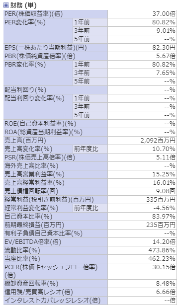 f:id:tyoshiki:20190915221547p:plain