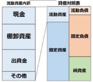 f:id:tyoshiki:20191001104851p:plain