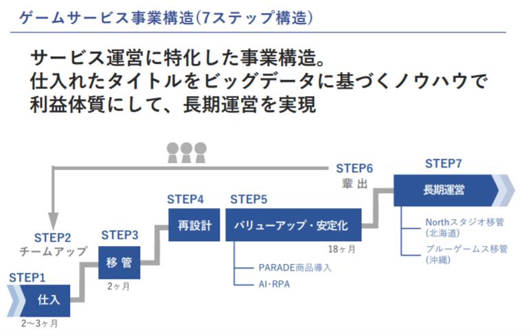 f:id:tyoshiki:20191102105736p:plain