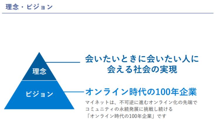 f:id:tyoshiki:20191102110040p:plain