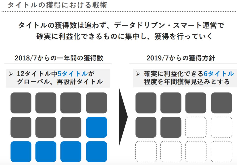 f:id:tyoshiki:20191102111322p:plain