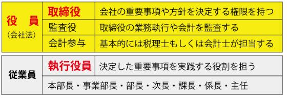 f:id:tyoshiki:20191207085254p:plain