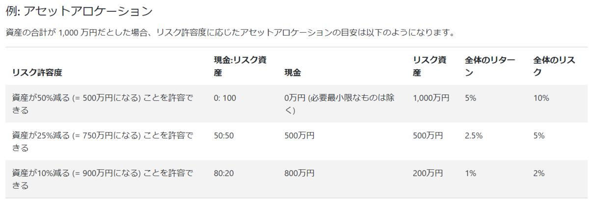 f:id:tyoshiki:20200105173814p:plain