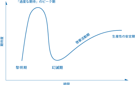 f:id:tyoshiki:20200212091816p:plain