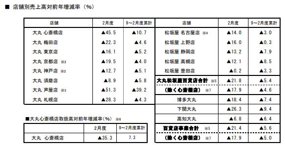 f:id:tyoshiki:20200316155016p:plain