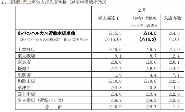 f:id:tyoshiki:20200316171743p:plain