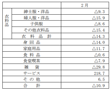 f:id:tyoshiki:20200316171822p:plain