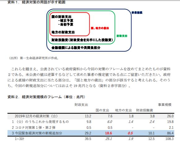 f:id:tyoshiki:20200505170728p:plain