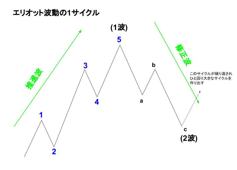 f:id:tyoshiki:20200617003741p:plain
