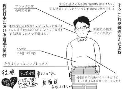 f:id:tyoshiki:20200731120103p:plain