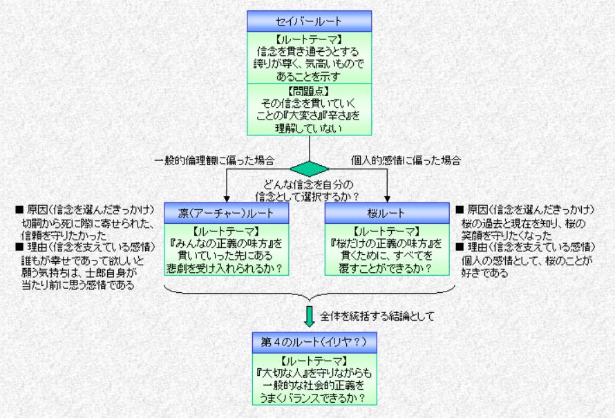 f:id:tyoshiki:20200823184743p:plain