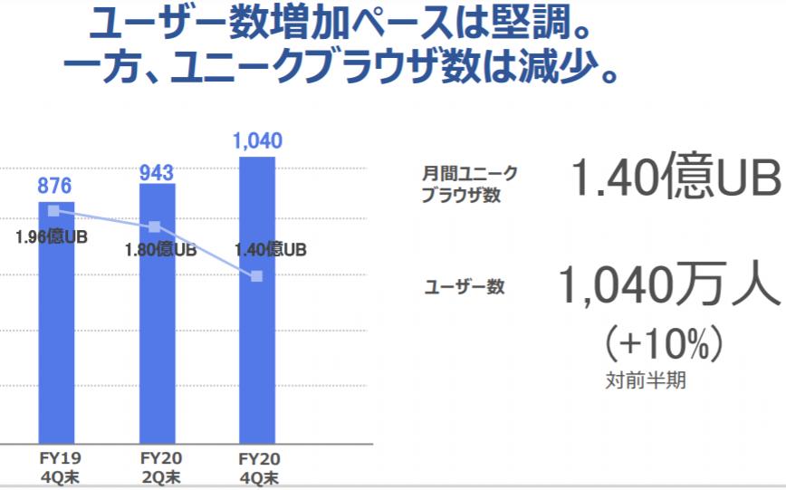 f:id:tyoshiki:20200916165043p:plain