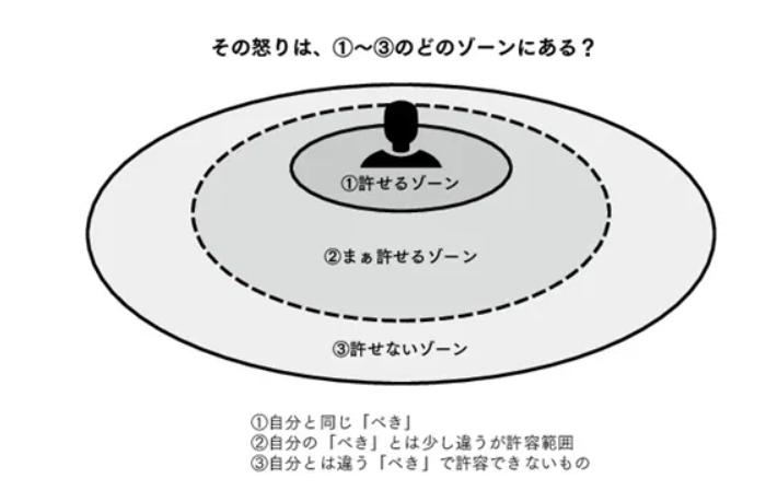 f:id:tyoshiki:20201108224628p:plain