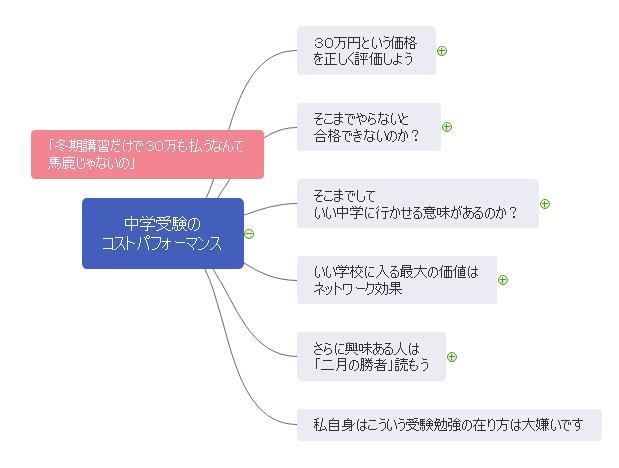 f:id:tyoshiki:20201207230835p:plain